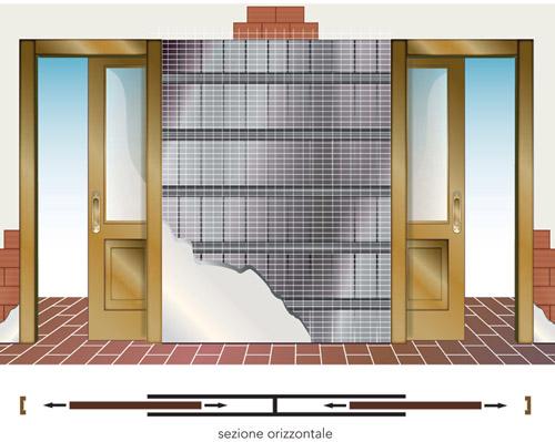 Controtelaio per muratura